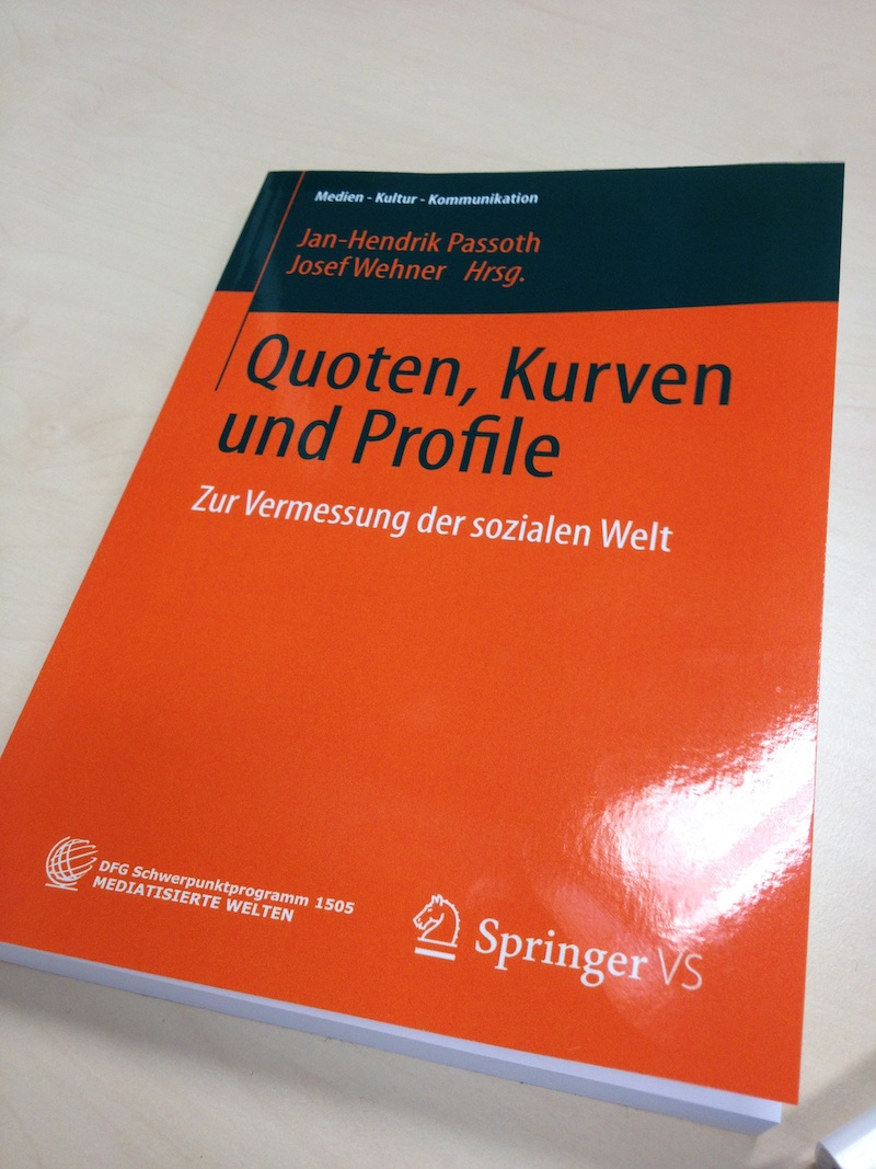 Quoten_Kurven_Profile